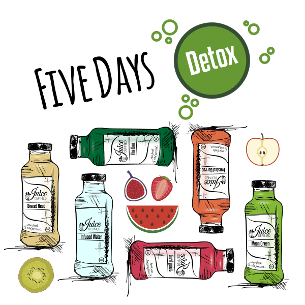 Five Days Detox Program