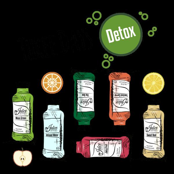 Three Days Detox Program